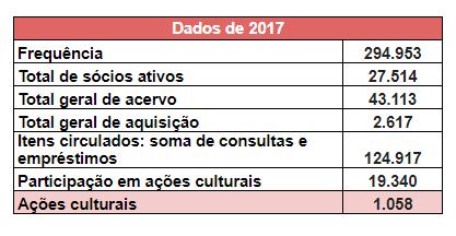 tabela_dados_bsp_2017