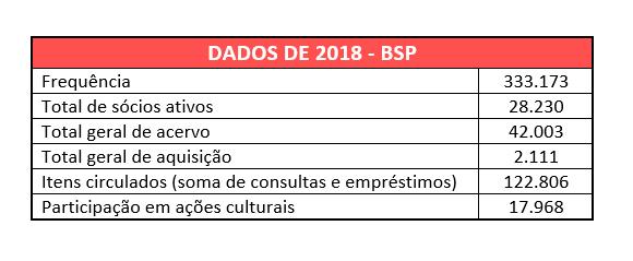 tabela_dados_bsp_2018
