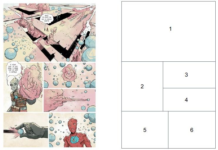 A estrutura das páginas e a organização dos quadrinhos. Foto: Reprodução